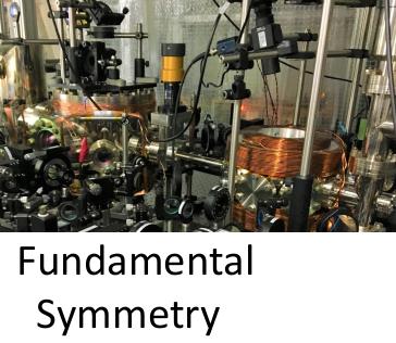 en_6a_Fundamental_Symmetry.png